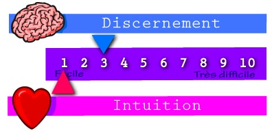 intuition1-discernement3.jpg